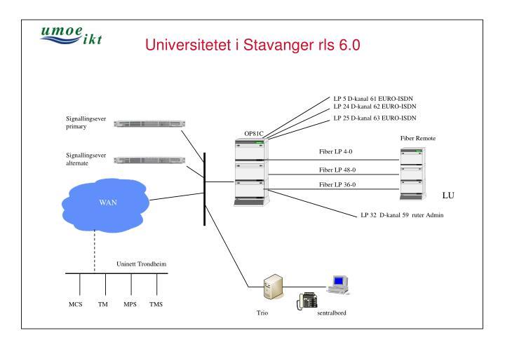 Universitetet i Stavanger rls 6.0