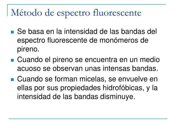 Método de espectro fluorescente
