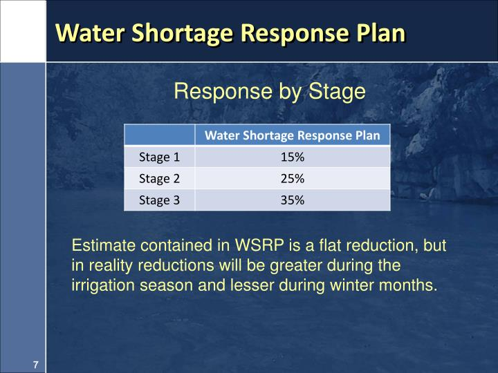 Water Shortage Response Plan