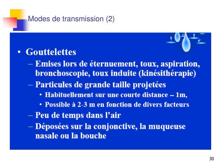 Modes de transmission (2)