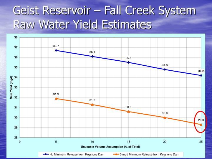 Geist Reservoir – Fall Creek System