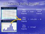 wtp capacity during drought