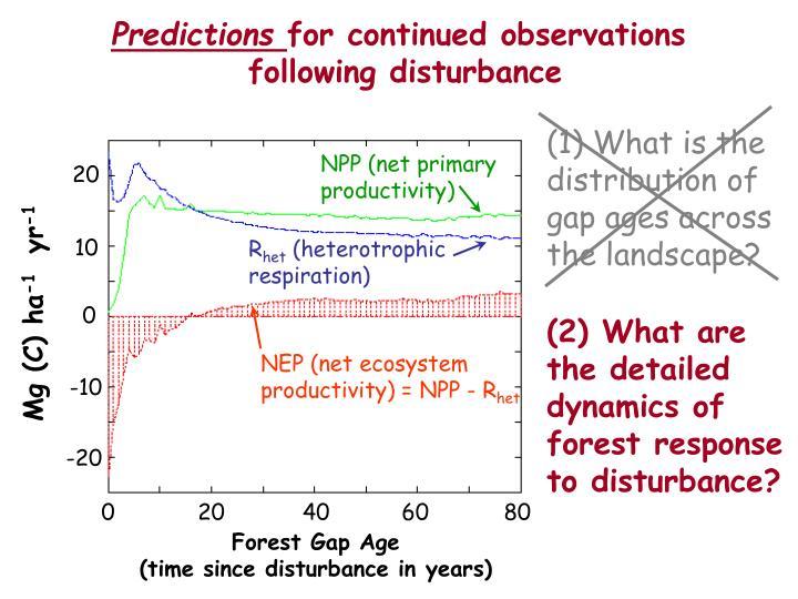 NPP (net primary productivity)