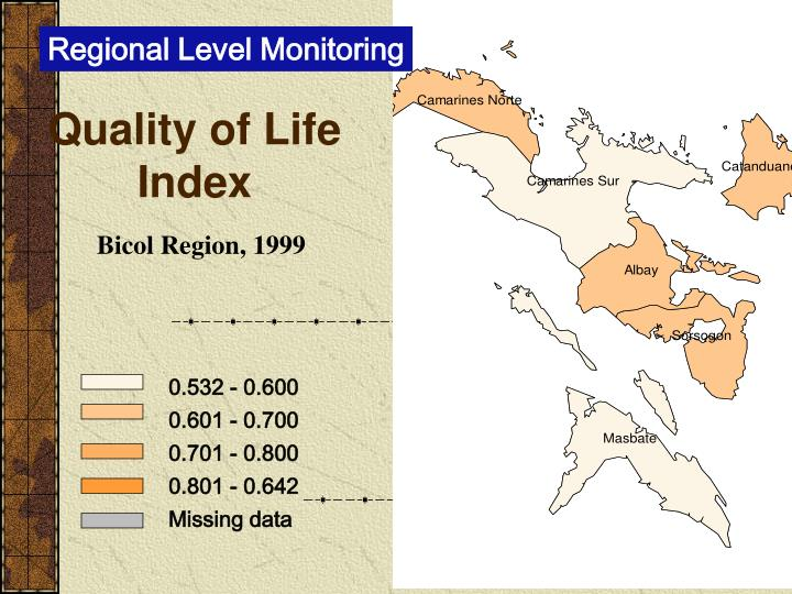 Regional Level Monitoring
