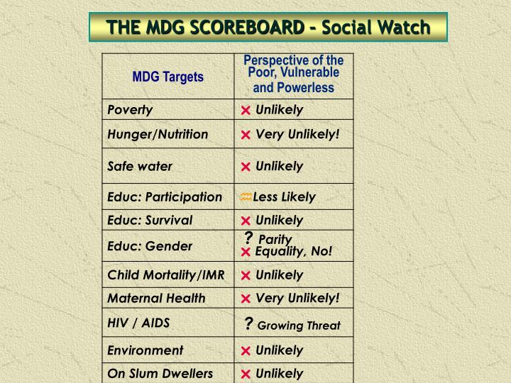 THE MDG SCOREBOARD – Social Watch