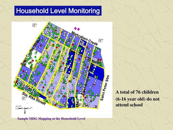 Household Level Monitoring