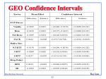 geo confidence intervals