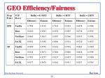 geo efficiency fairness