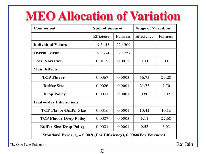 MEO Allocation of Variation