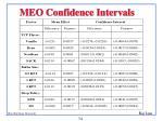 meo confidence intervals