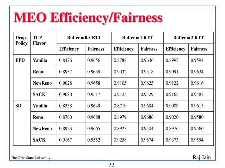 MEO Efficiency/Fairness