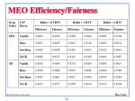 meo efficiency fairness