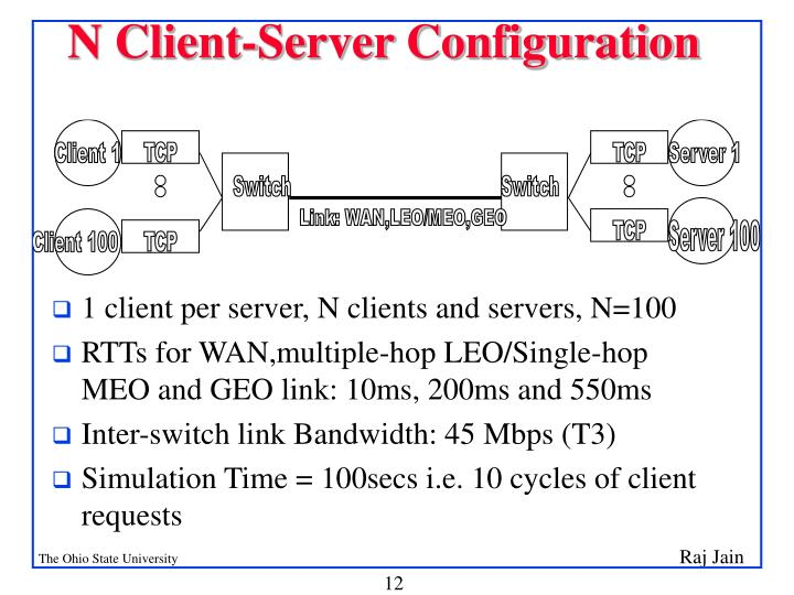 N Client-Server Configuration