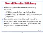 overall results efficiency