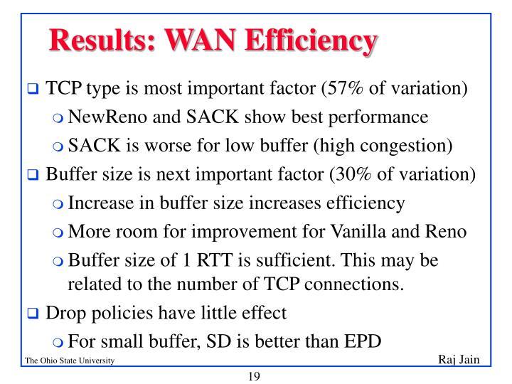 Results: WAN Efficiency