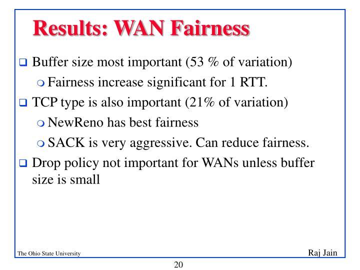 Results: WAN Fairness