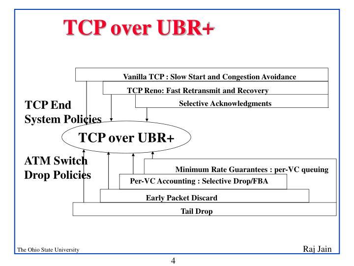 Vanilla TCP : Slow Start and Congestion Avoidance