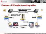 features p2p audio to desktop video