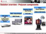 solution overview polycom components