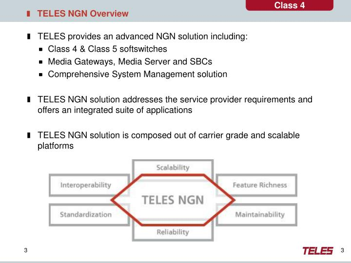 Teles ngn overview