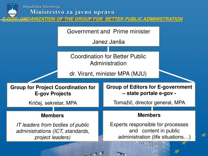 E-GOV: ORGANIZATION OF THE GROUP FOR  BETTER PUBLIC ADMINISTRATION