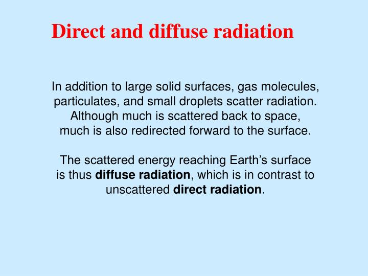 Direct and diffuse radiation