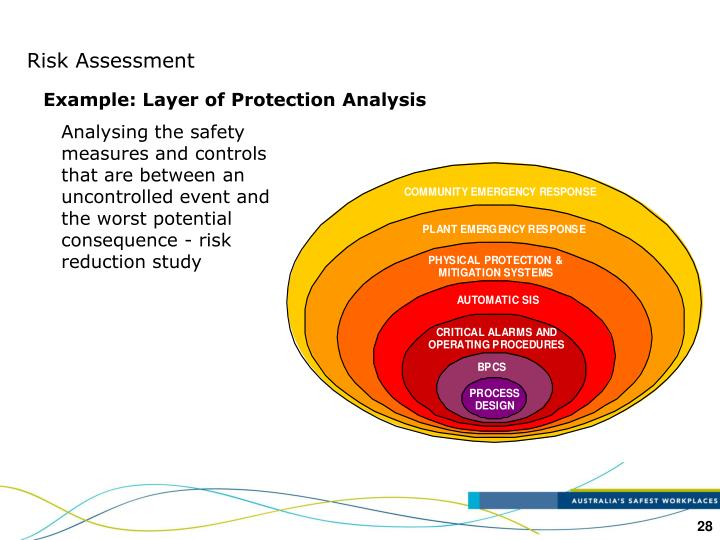 Example: Layer of Protection Analysis