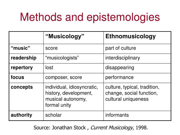 Methods and epistemologies