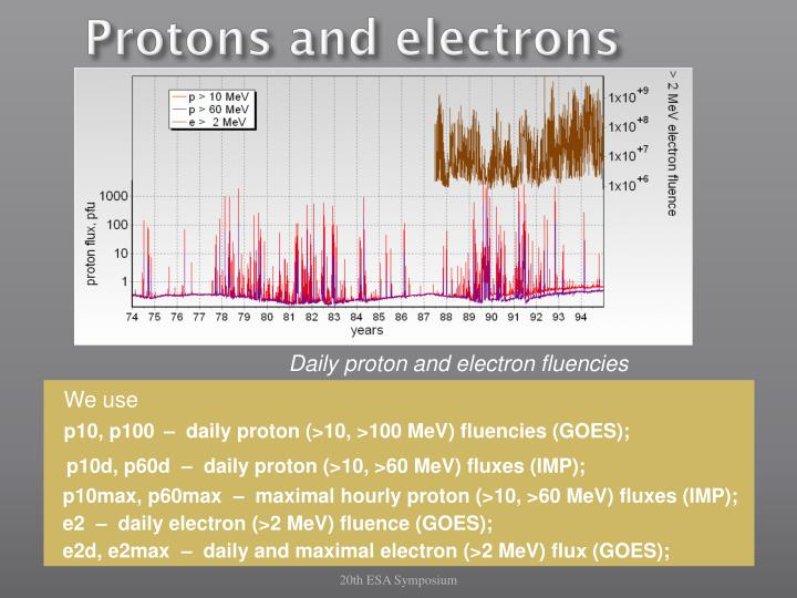 Protons and electrons
