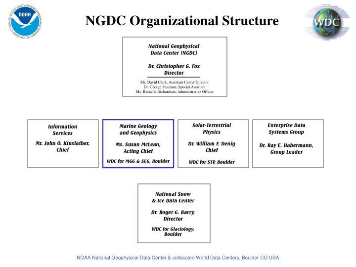 NGDC Organizational Structure