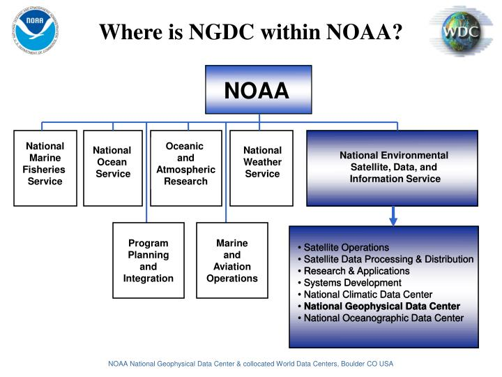 Where is NGDC within NOAA?