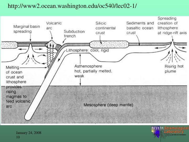 http://www2.ocean.washington.edu/oc540/lec02-1/