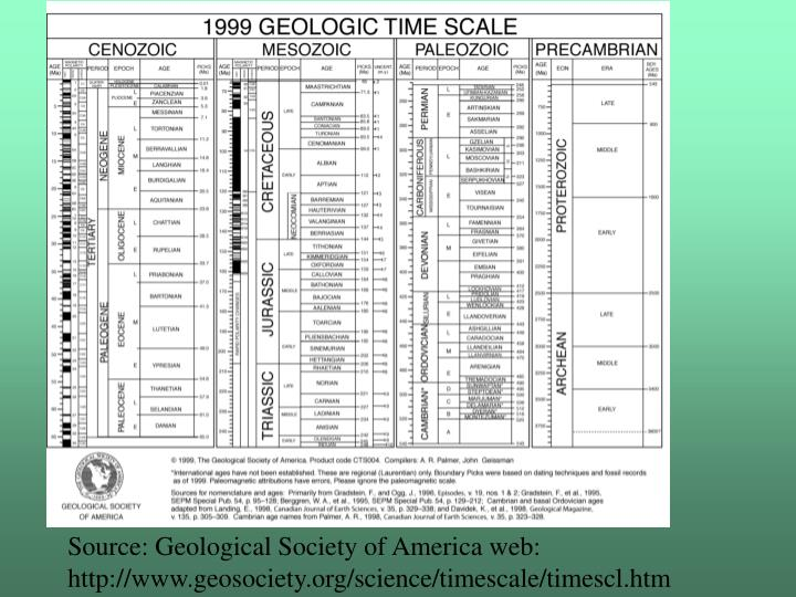 Source: Geological Society of America web: