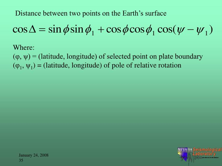 Distance between two points on the Earth's surface