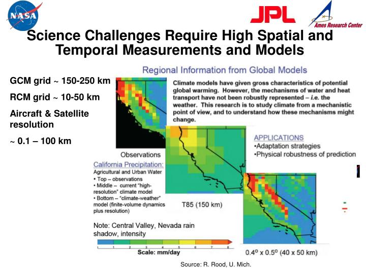 Science Challenges Require High Spatial and Temporal Measurements and Models