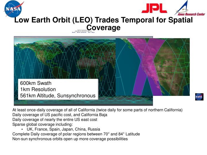 Low Earth Orbit (LEO) Trades Temporal for Spatial Coverage