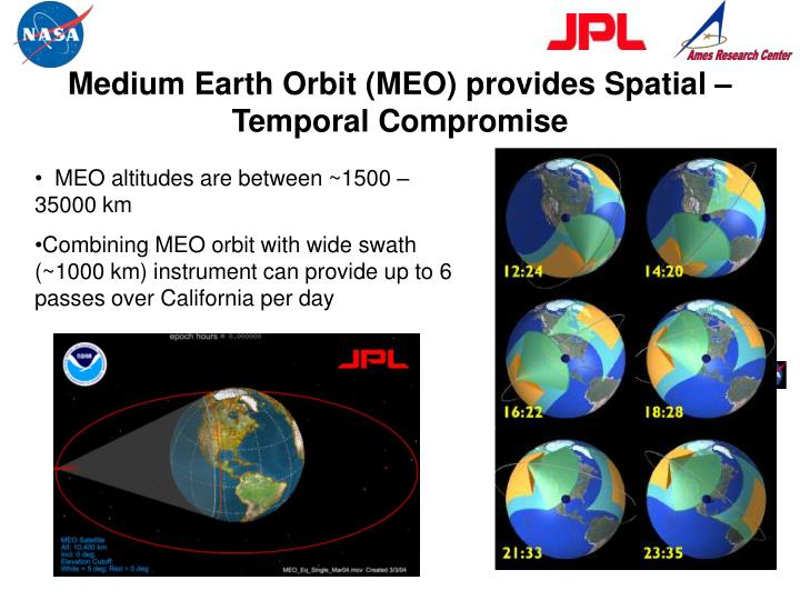 Medium Earth Orbit (MEO) provides Spatial – Temporal Compromise