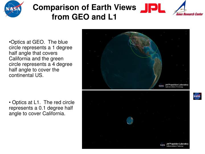 Comparison of Earth Views from GEO and L1