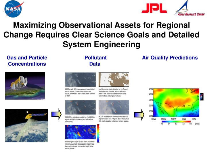 Maximizing Observational Assets for Regional Change Requires Clear Science Goals and Detailed System Engineering