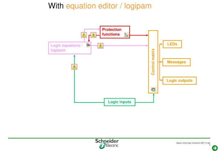 Logic equations / logipam