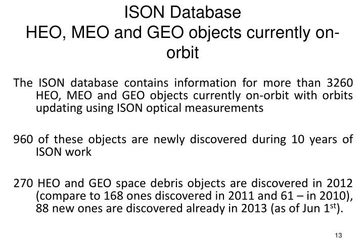 ISON Database