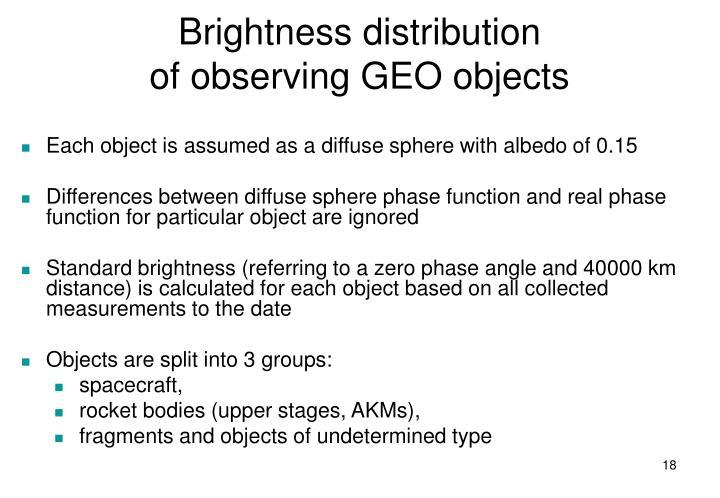 Brightness distribution