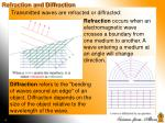 refraction and diffraction
