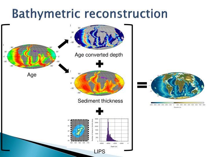 Bathymetric reconstruction