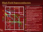 high field superconductors
