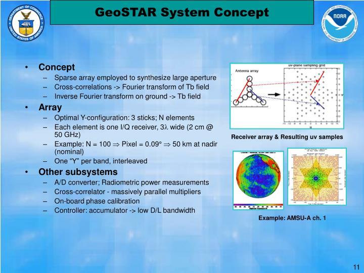 GeoSTAR System Concept