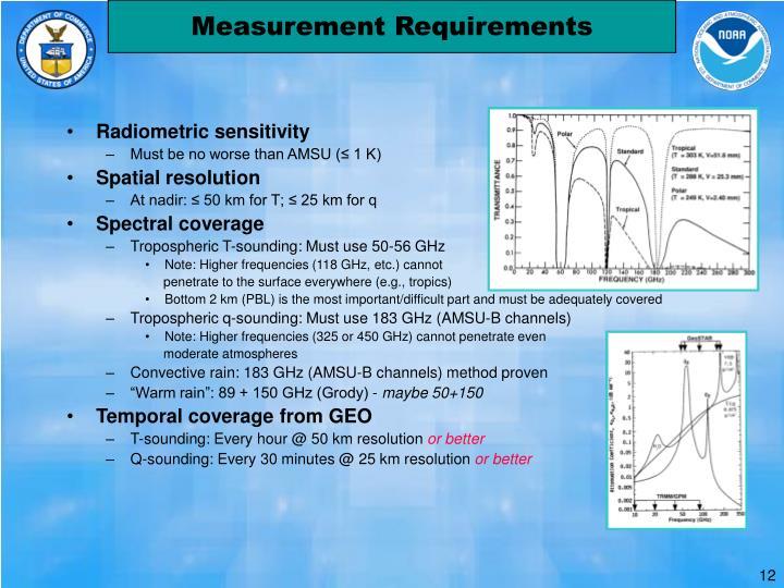 Measurement Requirements