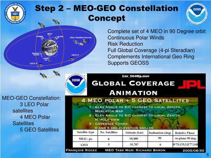 Step 2 – MEO-GEO Constellation