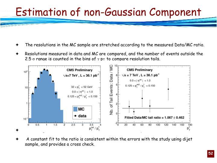 Estimation of non-Gaussian Component