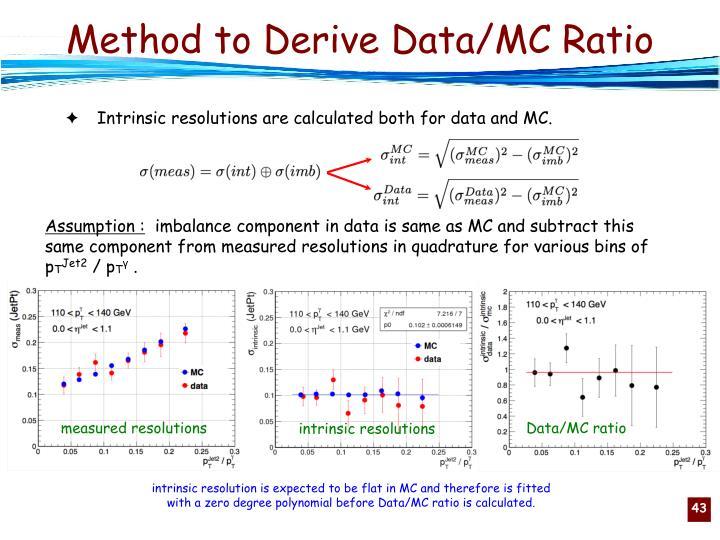 Method to Derive Data/MC Ratio